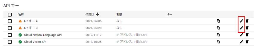 API キーの編集
